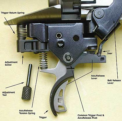 Savage Shooters - Factory AccuTrigger Part Numbers